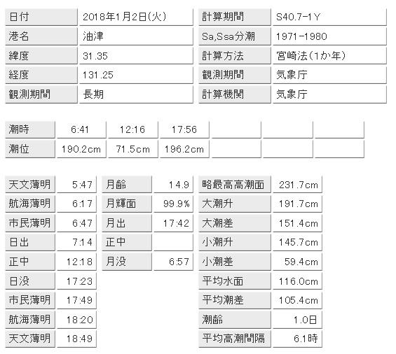 http://fireratel.net/weblog/20180102%281%29.jpg